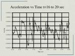 acceleration vs time t 16 to 20 sec