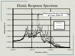 elastic response spectrum