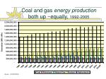 coal and gas energy production both up equally 1992 2005