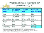 what does it cost to avoid a ton of electric co 2