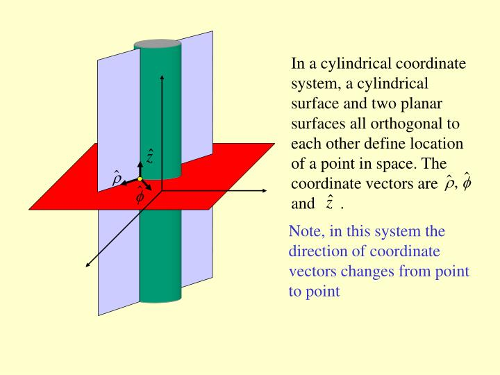 In a cylindrical coordinate system, a cylindrical surface and two planar surfaces all orthogonal to each other define location of a point in space. The coordinate vectors are         and      .