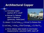 architectural copper