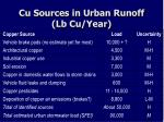 cu sources in urban runoff lb cu year