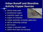 urban runoff and shoreline activity copper sources