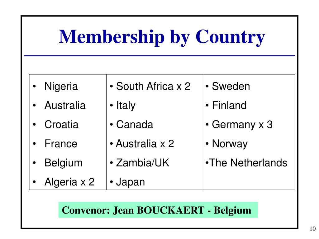 Membership by Country
