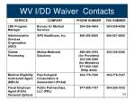 wv i dd waiver contacts1