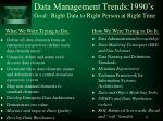 data management trends 1990 s goal right data to right person at right time