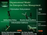 organizational model for enterprise data management19