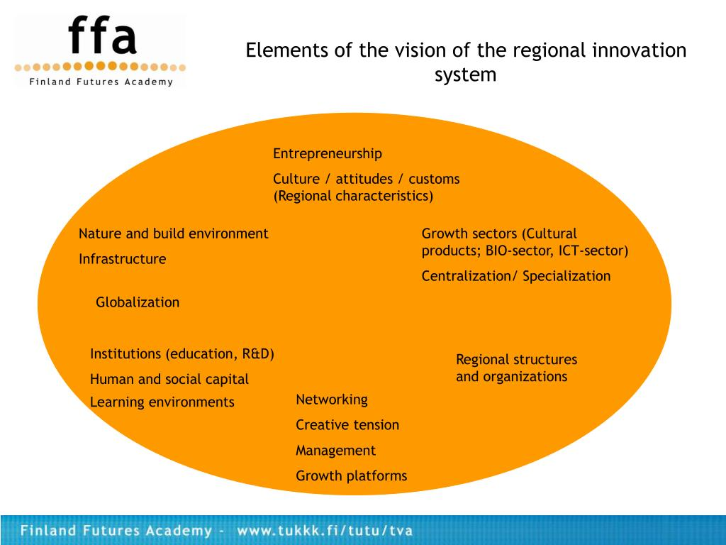 Elements of the vision of the regional innovation system