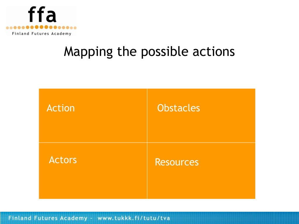 Mapping the possible actions