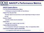 navicp s performance metrics