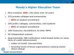 moody s higher education team