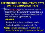 dependence of pollutants y on the gammahch x