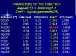 parameters of the function lognat y intercept coef lognat gammahch