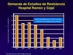 demanda de estudios de resistencia hospital ram n y cajal