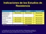 indicaciones de los estudios de resistencia
