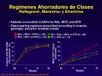reg menes ahorradores de clases raltegravir maraviroc y etravirina