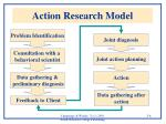action research model