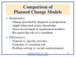 comparison of planned change models