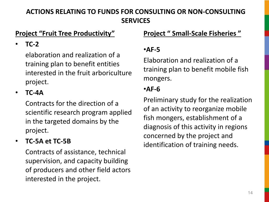 ACTIONS RELATING TO FUNDS FOR CONSULTING OR NON-CONSULTING SERVICES