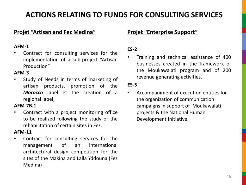 ACTIONS RELATING TO FUNDS FOR CONSULTING SERVICES