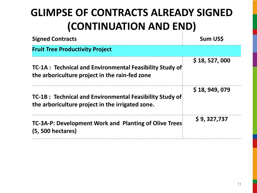 GLIMPSE OF CONTRACTS ALREADY SIGNED (CONTINUATION AND END)