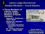 liberty lodge bicentennial notable members grand masters