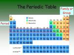 the periodic table23