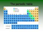 the periodic table34