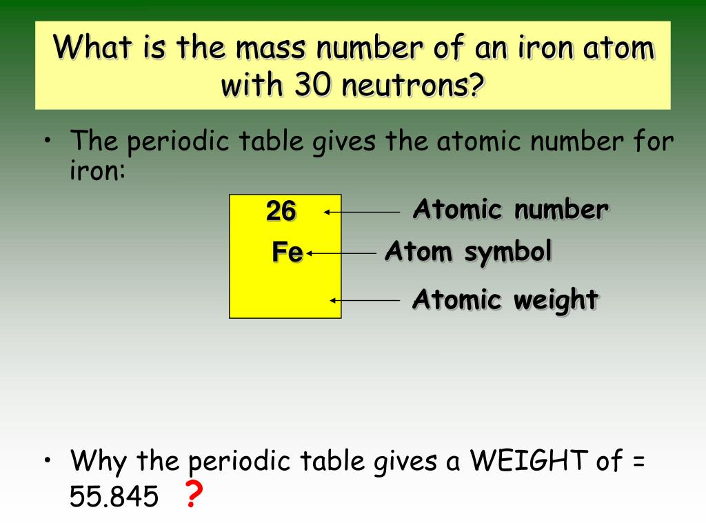 Ppt Atoms And Elements Powerpoint