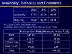 availability reliability and economics