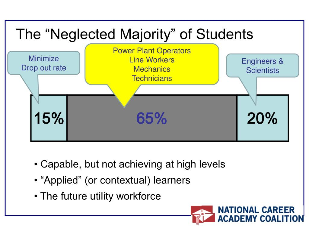 """The """"Neglected Majority"""" of Students"""