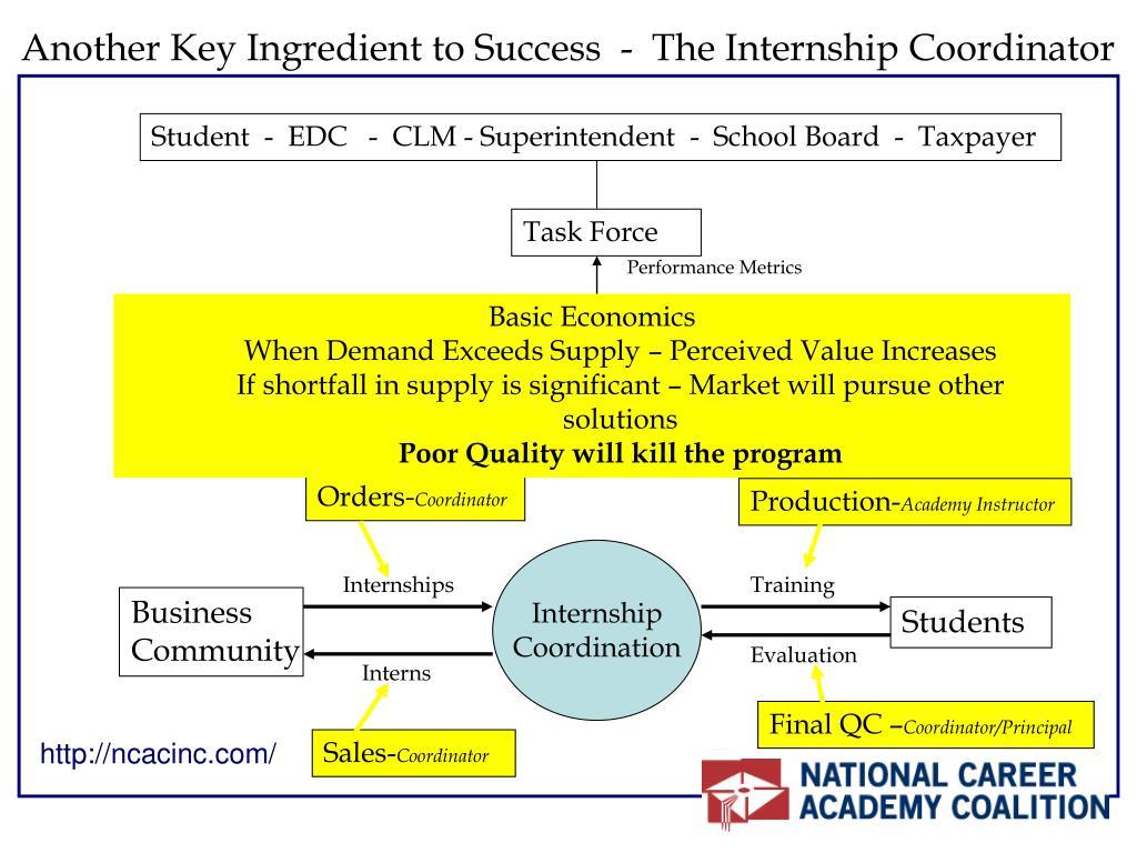 Another Key Ingredient to Success  -  The Internship Coordinator