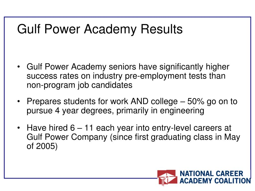 Gulf Power Academy Results