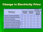 change in electricity price