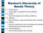maslow s hierarchy of needs theory6