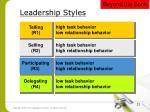leadership styles31