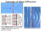 examples of wave diffraction
