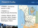 pnwer profile