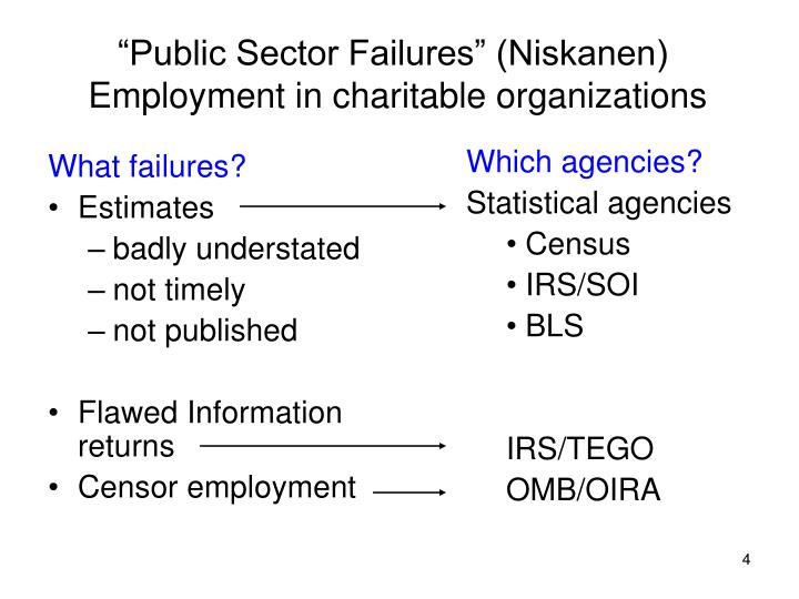 Public sector failures niskanen employment in charitable organizations