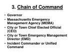 3 chain of command