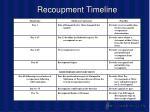 recoupment timeline
