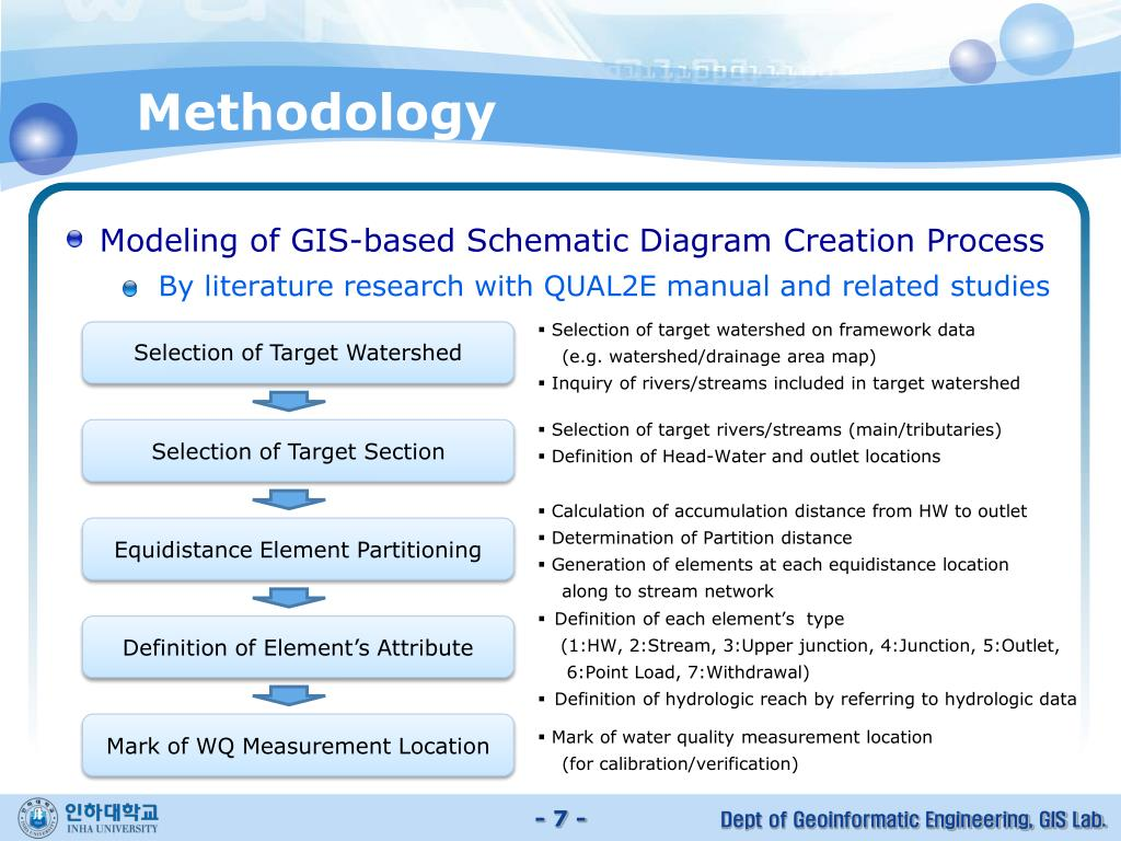 Modeling of GIS-based Schematic Diagram Creation Process
