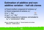 estimation of additive and non additive variation half sib clones