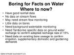 boring for facts on water where to now