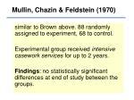 mullin chazin feldstein 1970
