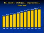 the number of 501 c 3 organizations 1996 2006