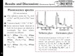 results and discussion fluorescence spectra