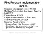 pilot program implementation timeline