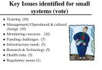 key issues identified for small systems vote